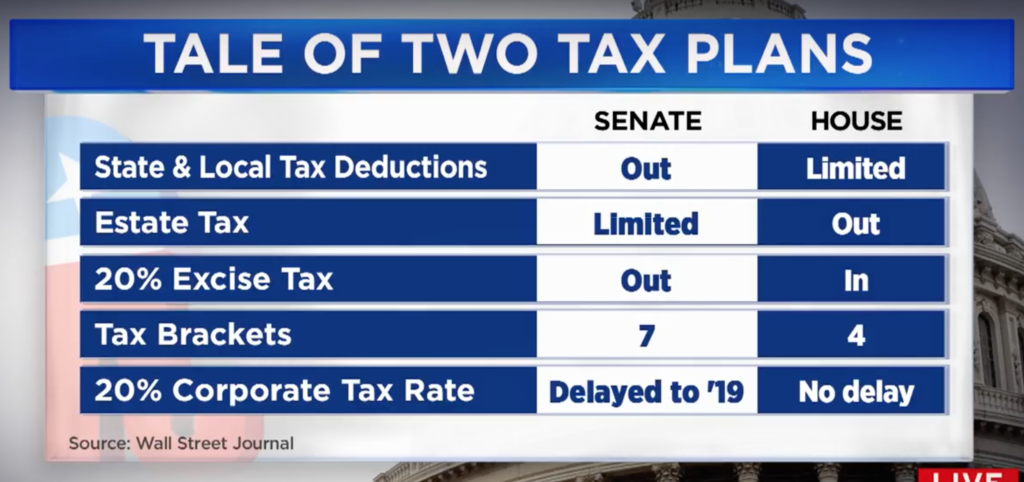 Differences between Senate and House GOP tax plans